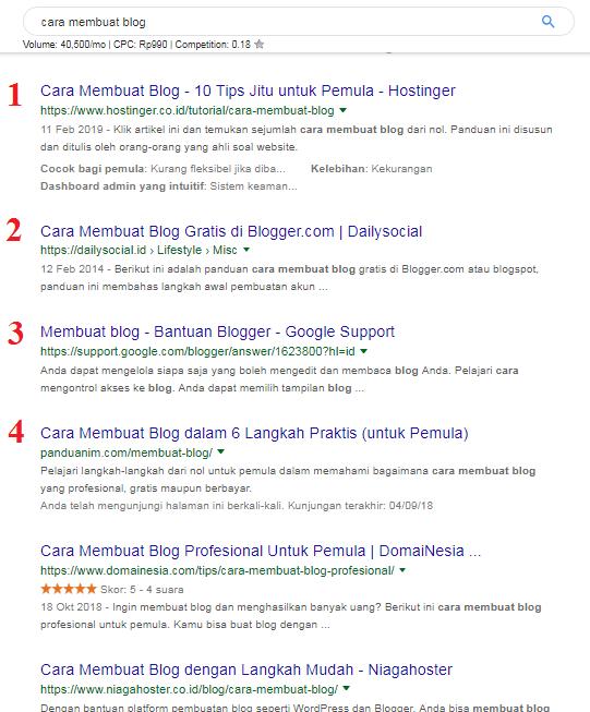 Hasil penelusuran di google